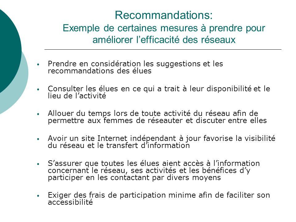 Recommandations: Exemple de certaines mesures à prendre pour améliorer lefficacité des réseaux Prendre en considération les suggestions et les recomma