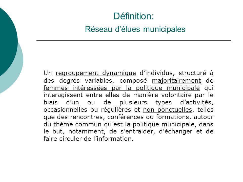 Définition: Réseau délues municipales Un regroupement dynamique dindividus, structuré à des degrés variables, composé majoritairement de femmes intére