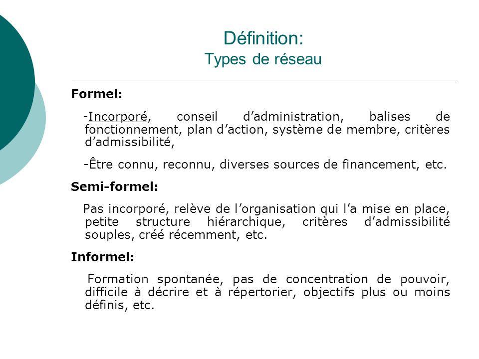 Définition: Types de réseau Formel: -Incorporé, conseil dadministration, balises de fonctionnement, plan daction, système de membre, critères dadmissibilité, -Être connu, reconnu, diverses sources de financement, etc.