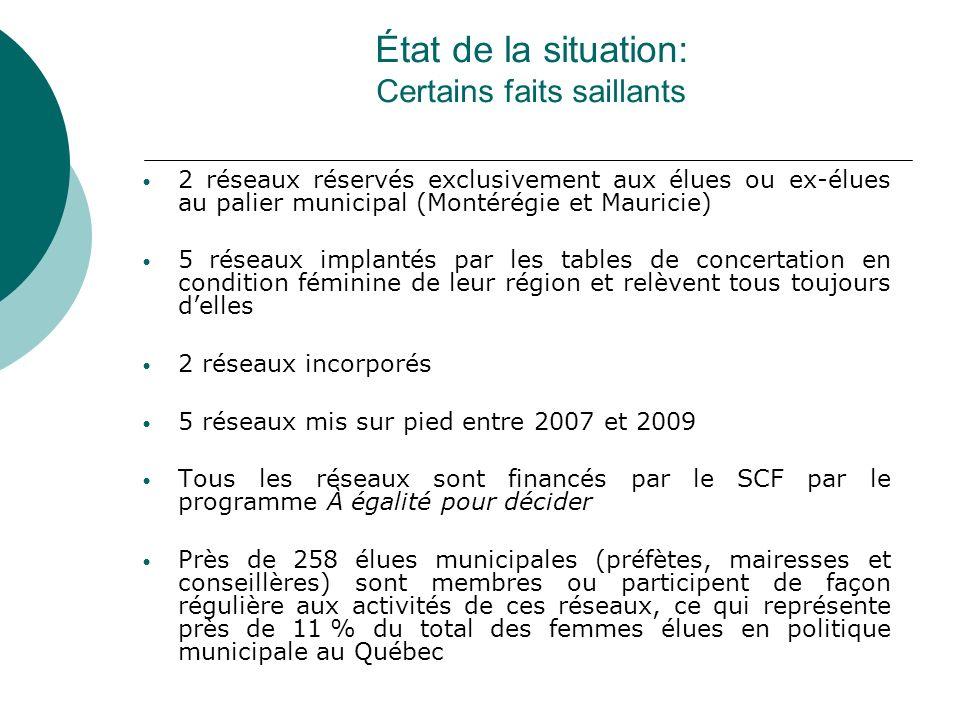 État de la situation: Certains faits saillants 2 réseaux réservés exclusivement aux élues ou ex-élues au palier municipal (Montérégie et Mauricie) 5 r