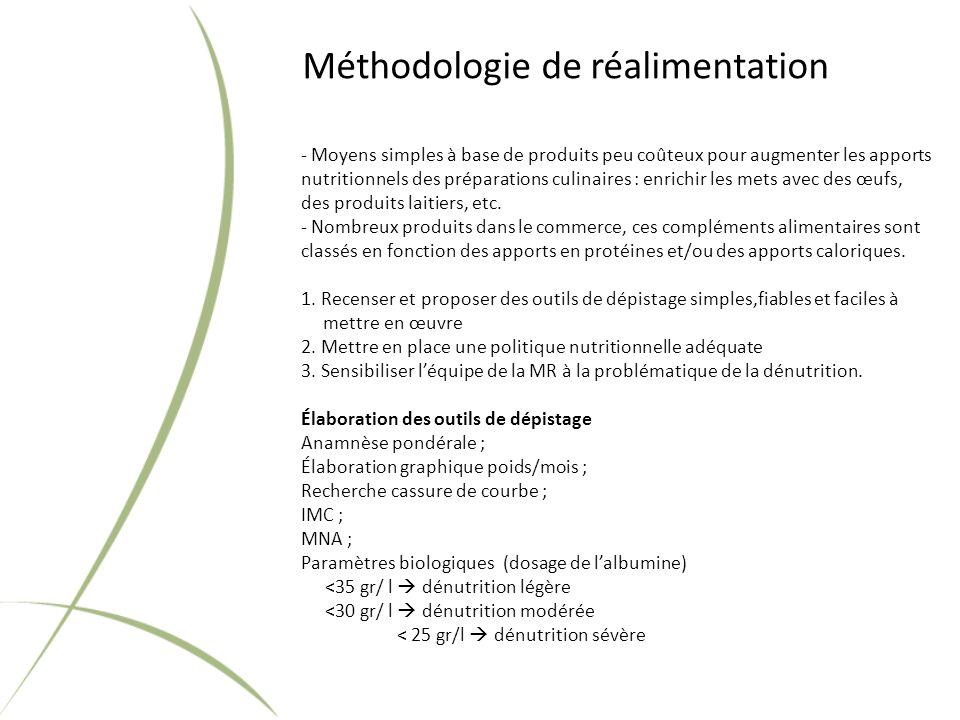 Méthodologie de réalimentation - Moyens simples à base de produits peu coûteux pour augmenter les apports nutritionnels des préparations culinaires : enrichir les mets avec des œufs, des produits laitiers, etc.