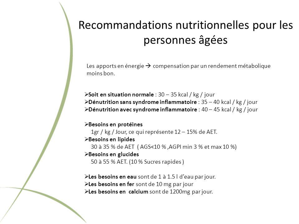 Recommandations nutritionnelles pour les personnes âgées Soit en situation normale : 30 – 35 kcal / kg / jour Dénutrition sans syndrome inflammatoire : 35 – 40 kcal / kg / jour Dénutrition avec syndrome inflammatoire : 40 – 45 kcal / kg / jour Besoins en protéines 1gr / kg / Jour, ce qui représente 12 – 15% de AET.