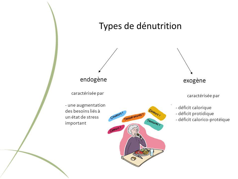 Types de dénutrition endogène exogène caractérisée par - une augmentation des besoins liés à un état de stress important caractérisée par - déficit calorique - déficit protidique - déficit calorico-protéique