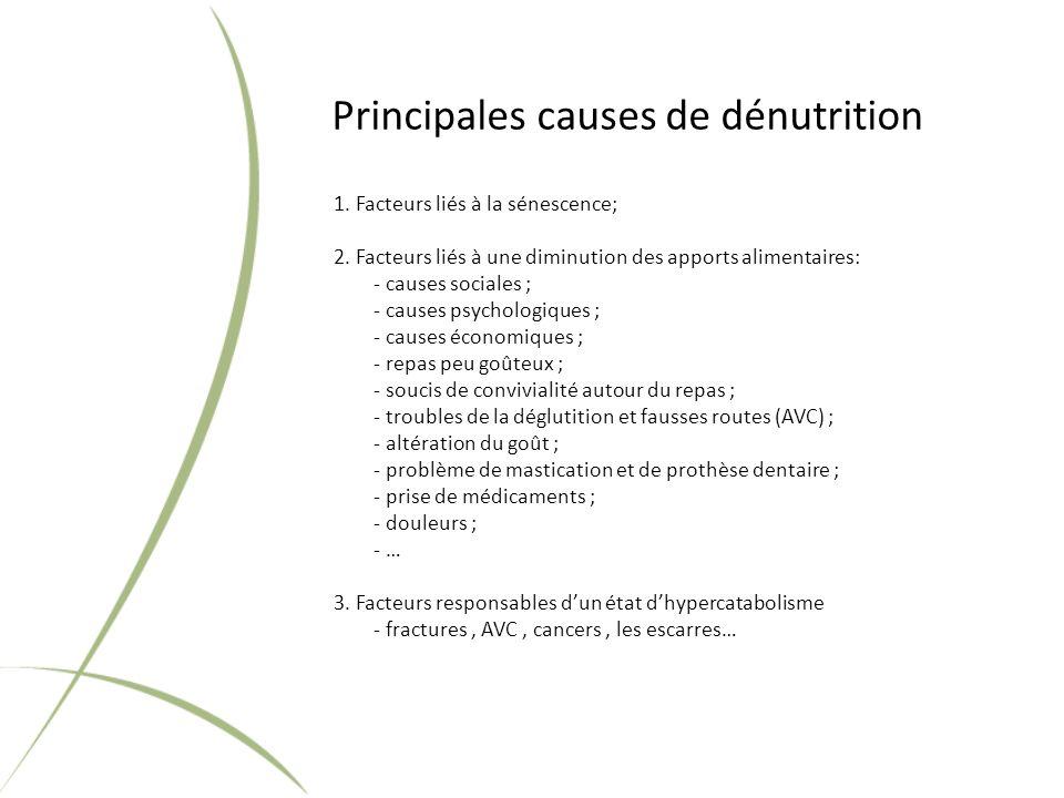 Principales causes de dénutrition 1.Facteurs liés à la sénescence; 2.