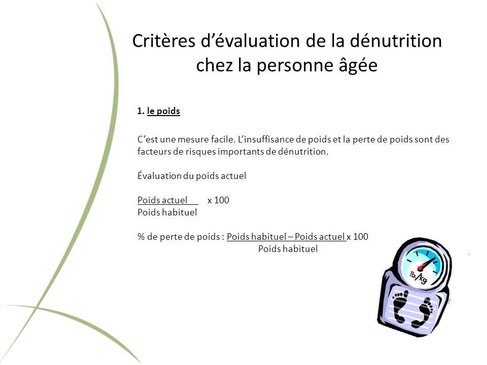 Critères dévaluation de la dénutrition chez la personne âgée 1.