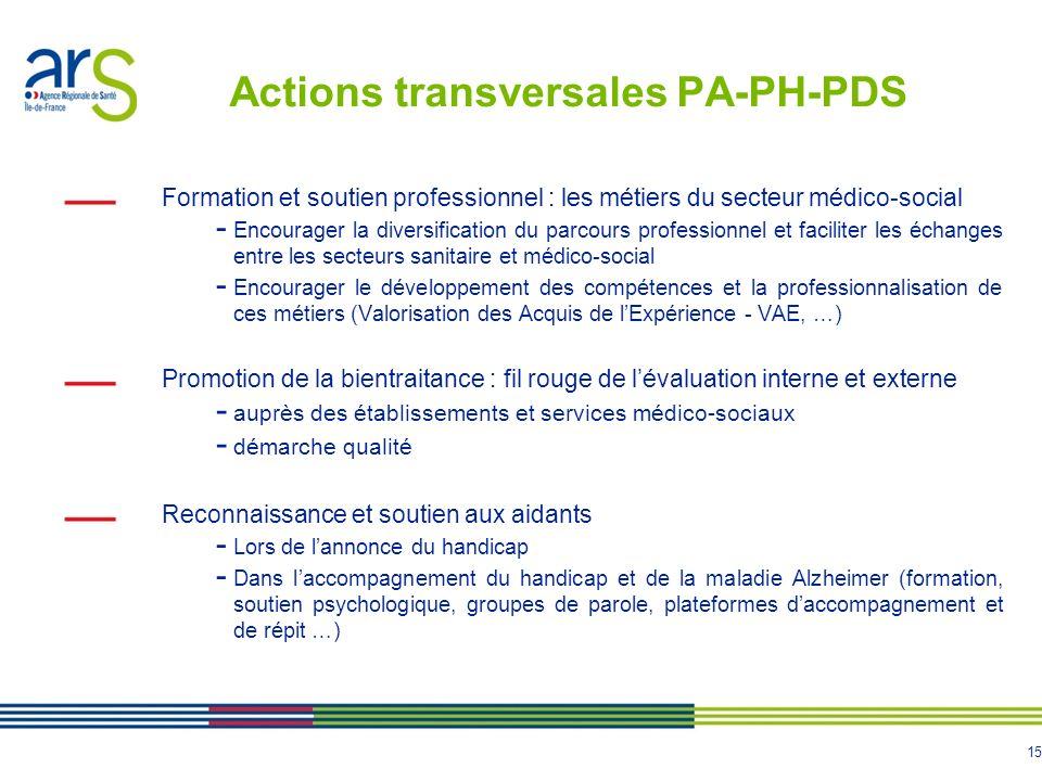 15 Actions transversales PA-PH-PDS Formation et soutien professionnel : les métiers du secteur médico-social - Encourager la diversification du parcou
