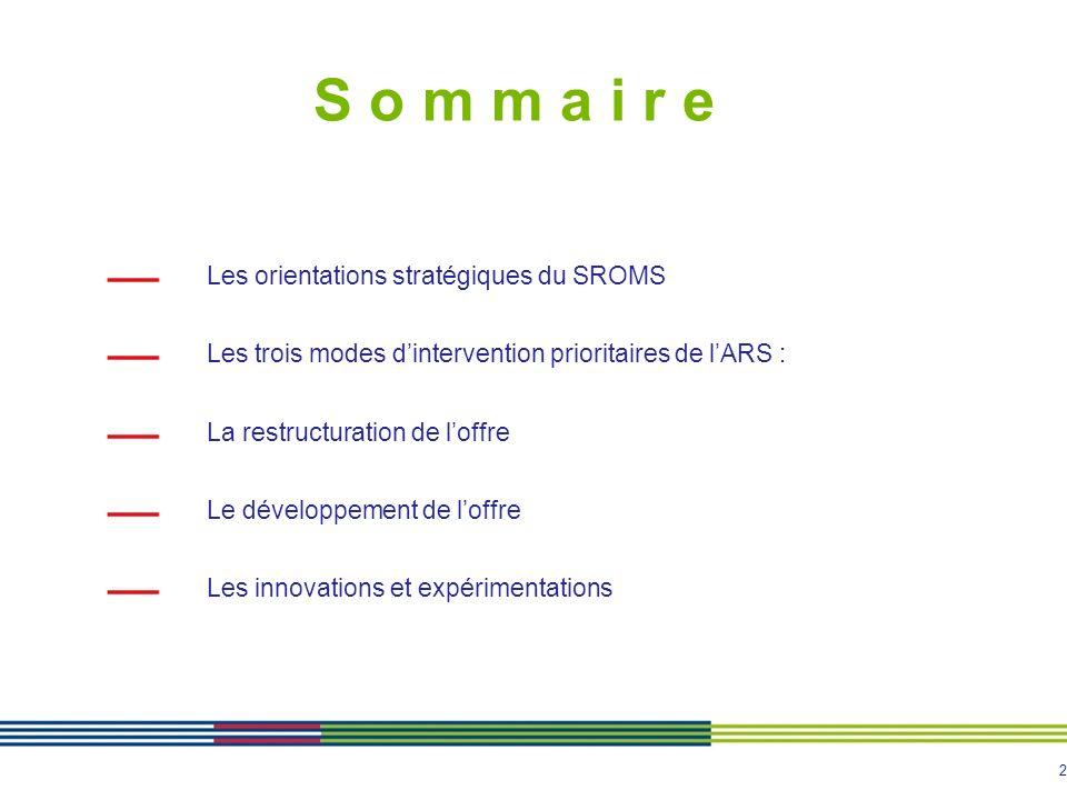 2 S o m m a i r e Les orientations stratégiques du SROMS Les trois modes dintervention prioritaires de lARS : La restructuration de loffre Le développ