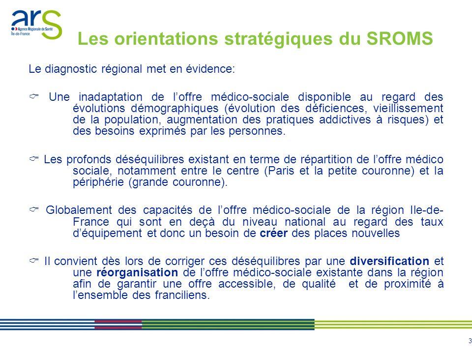 3 Les orientations stratégiques du SROMS Le diagnostic régional met en évidence: Une inadaptation de loffre médico-sociale disponible au regard des év