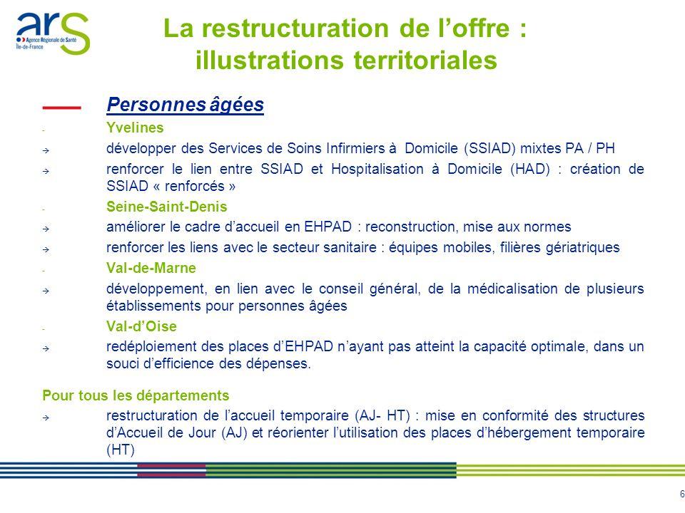 6 La restructuration de loffre : illustrations territoriales Personnes âgées - Yvelines développer des Services de Soins Infirmiers à Domicile (SSIAD)