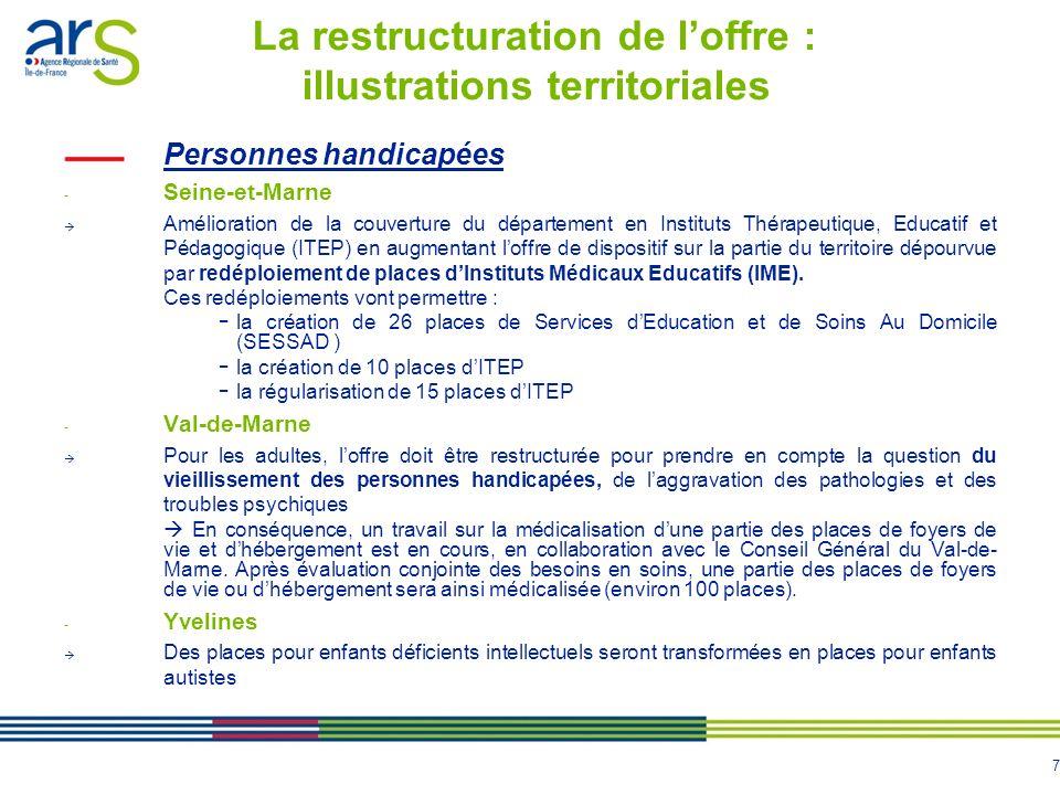 8 Personnes en difficultés spécifiques Pour tous les départements en addictologie : réorganisation et regroupement des structures médico-sociales CAARUD (Centres dAccueil et dAccompagnement à la Réduction des Risques pour Usagers de Drogues) et CSAPA (Centres de Soins dAccompagnement et de Prévention en Addictologie) en ACT (Appartements de Coordination Thérapeutiques) et LHSS (Lits Halte Soins Santé) : (évolution des besoins et donc des réponses daccompagnement) Paris, Hauts-de-Seine, Seine-Saint-Denis: poursuite de la structuration territoriale de loffre de réduction des risques et des dommages (CAARUD, CSAPA, automates distributeurs/échangeurs de seringues, implication des pharmaciens) La restructuration de loffre : illustrations territoriales