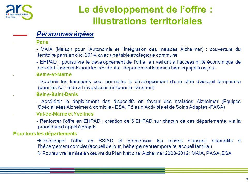 9 Le développement de loffre : illustrations territoriales Personnes âgées - Paris - MAIA (Maison pour lAutonomie et lIntégration des malades Alzheime