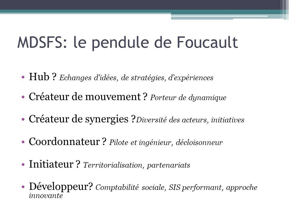 MDSFS: le pendule de Foucault Hub ? Echanges didées, de stratégies, dexpériences Créateur de mouvement ? Porteur de dynamique Créateur de synergies ?