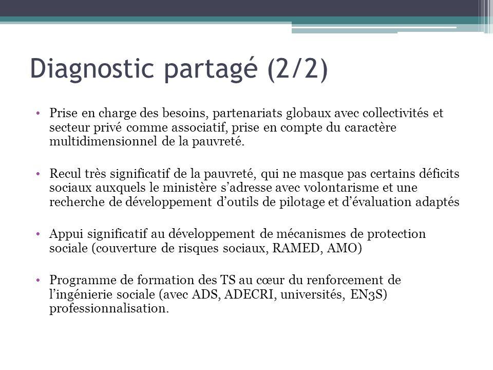 Diagnostic partagé (2/2) Prise en charge des besoins, partenariats globaux avec collectivités et secteur privé comme associatif, prise en compte du ca