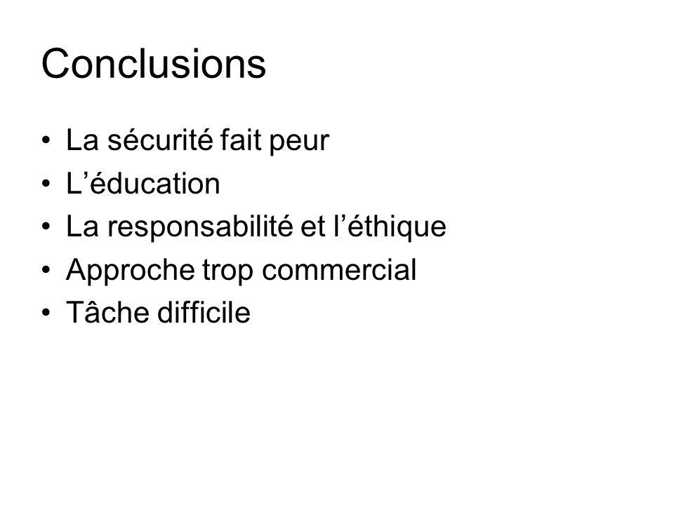 Conclusions La sécurité fait peur Léducation La responsabilité et léthique Approche trop commercial Tâche difficile