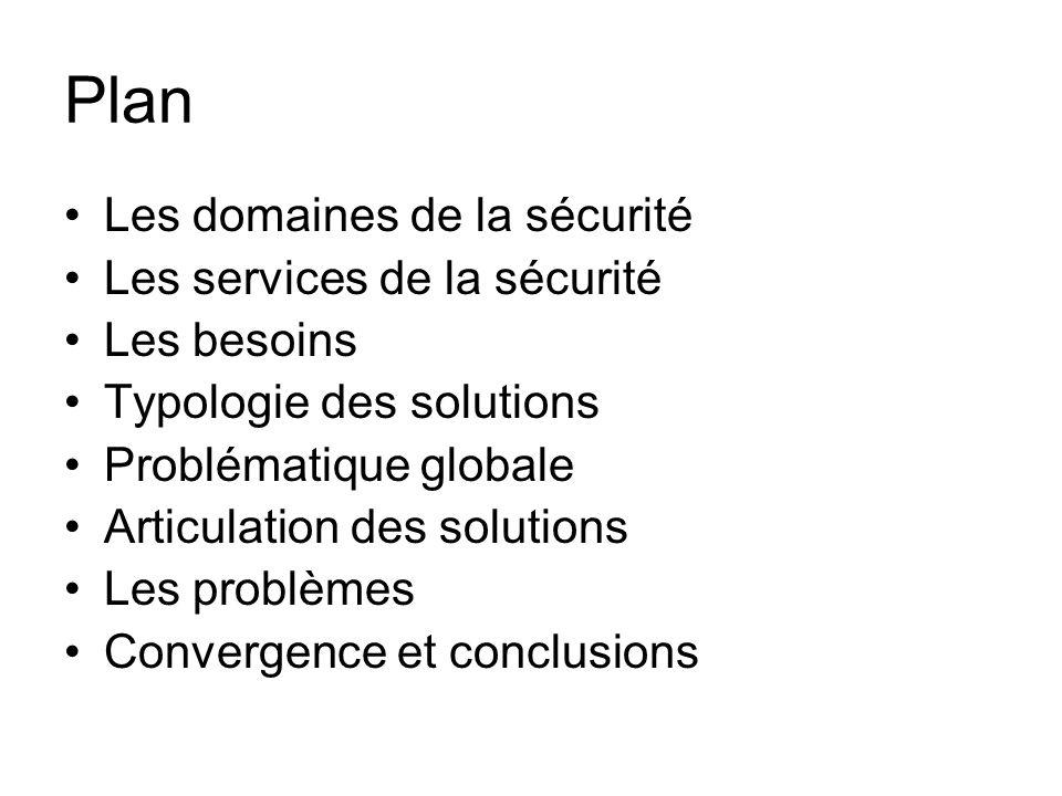Plan Les domaines de la sécurité Les services de la sécurité Les besoins Typologie des solutions Problématique globale Articulation des solutions Les