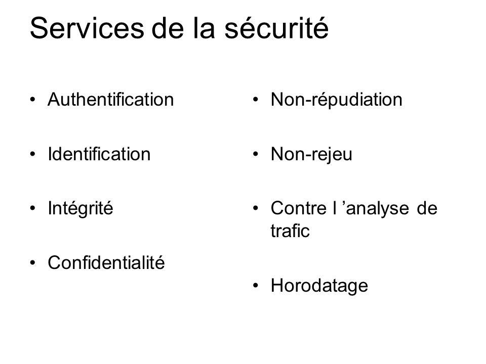Services de la sécurité Authentification Identification Intégrité Confidentialité Non-répudiation Non-rejeu Contre l analyse de trafic Horodatage