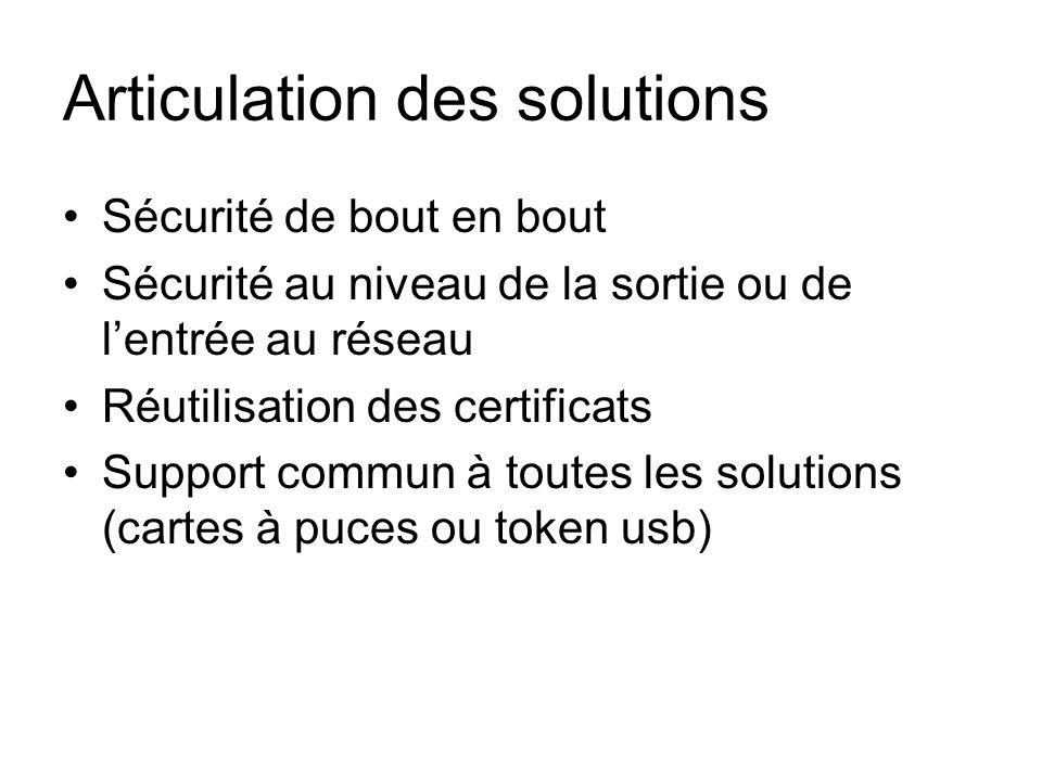 Articulation des solutions Sécurité de bout en bout Sécurité au niveau de la sortie ou de lentrée au réseau Réutilisation des certificats Support comm