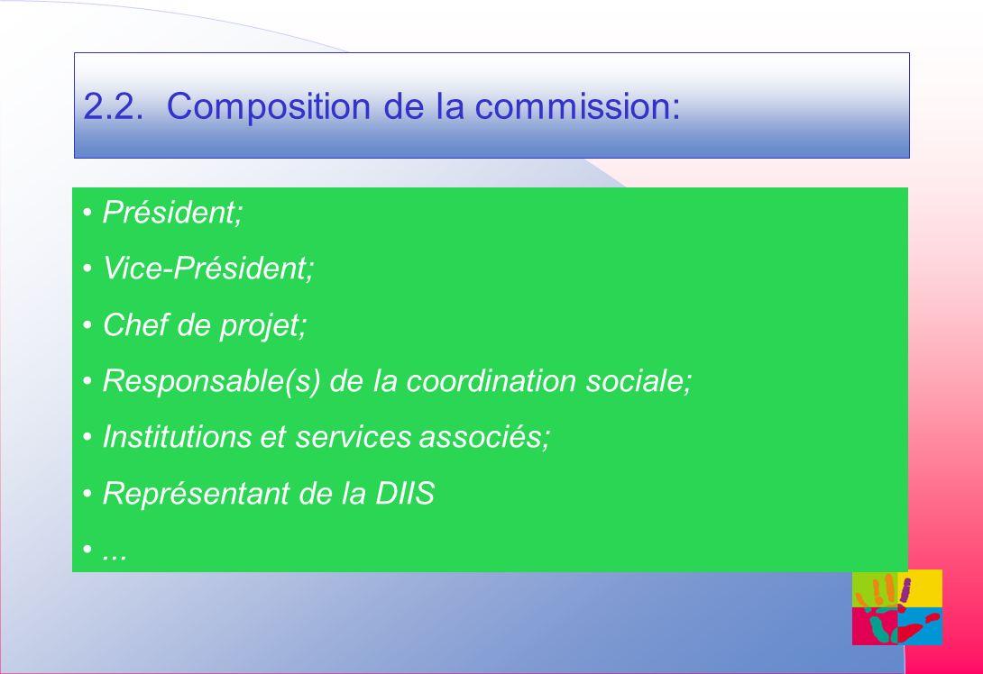2.2. Composition de la commission: Président; Vice-Président; Chef de projet; Responsable(s) de la coordination sociale; Institutions et services asso