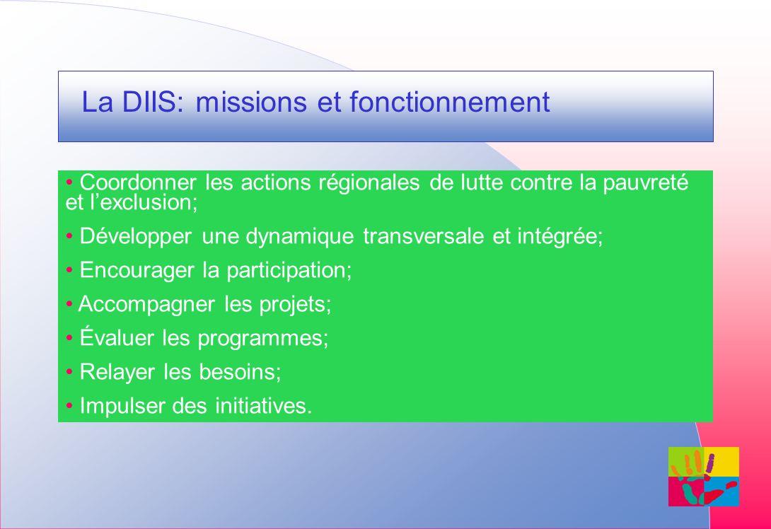 La DIIS: missions et fonctionnement Coordonner les actions régionales de lutte contre la pauvreté et lexclusion; Développer une dynamique transversale et intégrée; Encourager la participation; Accompagner les projets; Évaluer les programmes; Relayer les besoins; Impulser des initiatives.