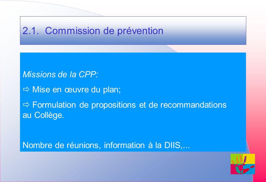 2.1. Commission de prévention Missions de la CPP: Mise en œuvre du plan; Formulation de propositions et de recommandations au Collège. Nombre de réuni