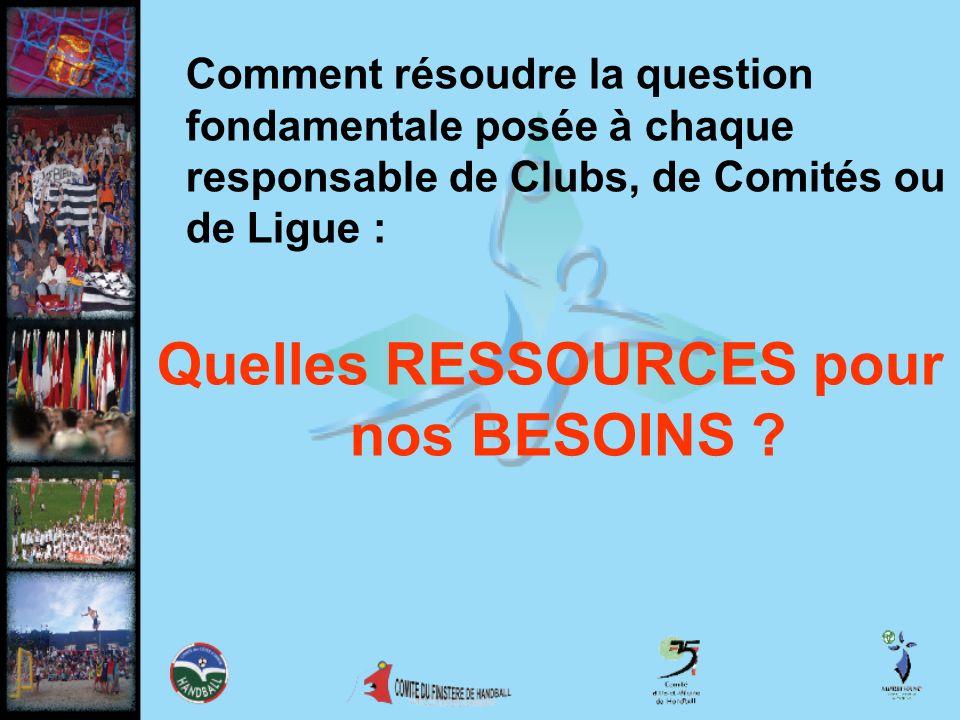 Comment résoudre la question fondamentale posée à chaque responsable de Clubs, de Comités ou de Ligue : Quelles RESSOURCES pour nos BESOINS ?