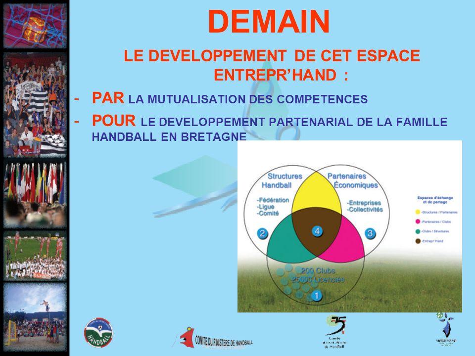 DEMAIN LE DEVELOPPEMENT DE CET ESPACE ENTREPRHAND : -PAR LA MUTUALISATION DES COMPETENCES -POUR LE DEVELOPPEMENT PARTENARIAL DE LA FAMILLE HANDBALL EN