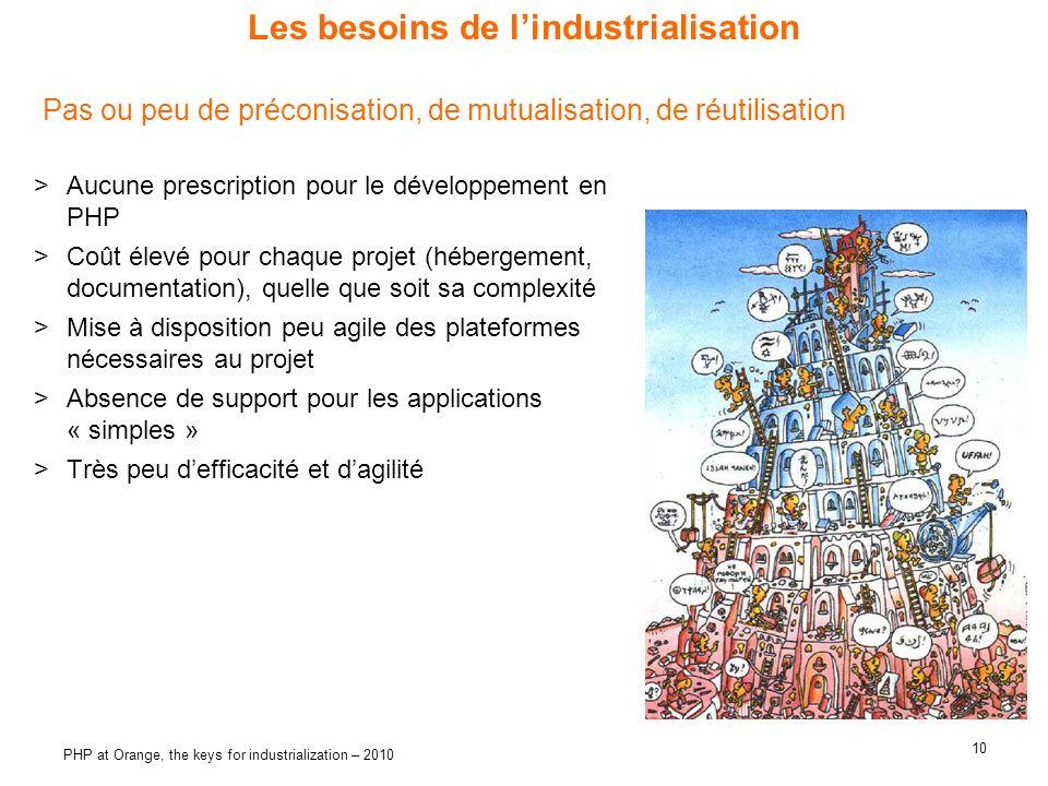 10 PHP at Orange, the keys for industrialization – 2010 Les besoins de lindustrialisation Aucune prescription pour le développement en PHP Coût élevé