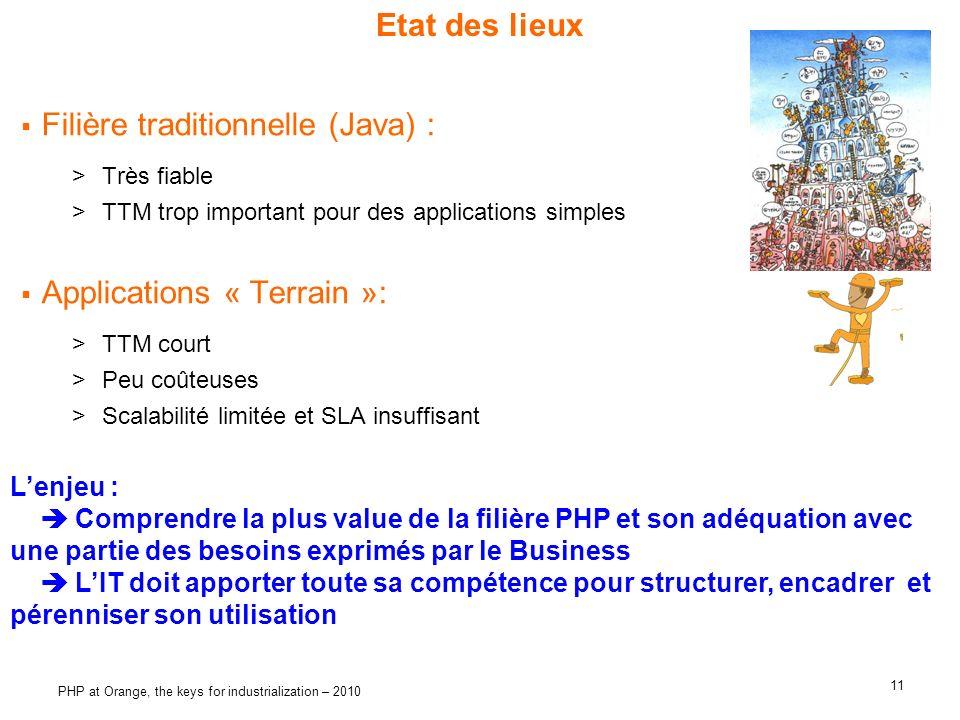 11 PHP at Orange, the keys for industrialization – 2010 Etat des lieux Filière traditionnelle (Java) : Très fiable TTM trop important pour des applica