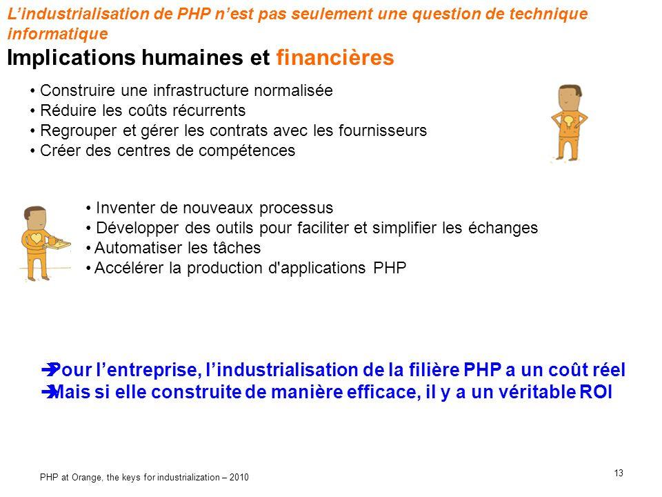 13 PHP at Orange, the keys for industrialization – 2010 Lindustrialisation de PHP nest pas seulement une question de technique informatique Implicatio