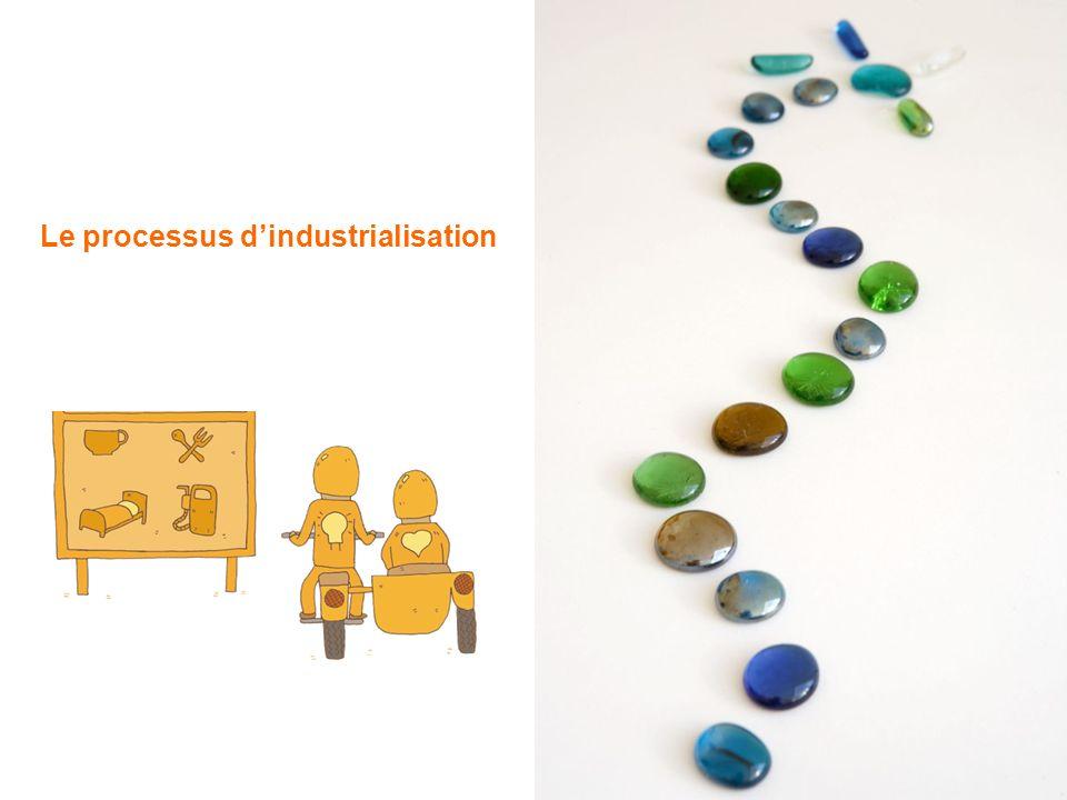 15 Le processus dindustrialisation