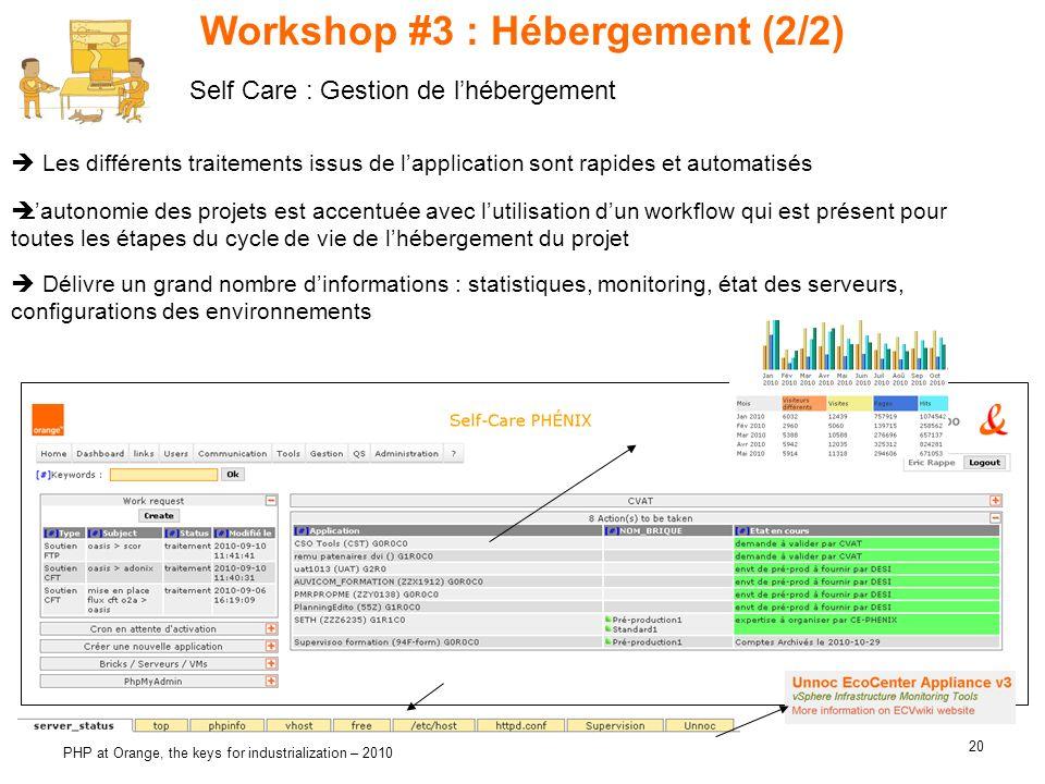20 PHP at Orange, the keys for industrialization – 2010 Workshop #3 : Hébergement (2/2) Self Care : Gestion de lhébergement Lautonomie des projets est