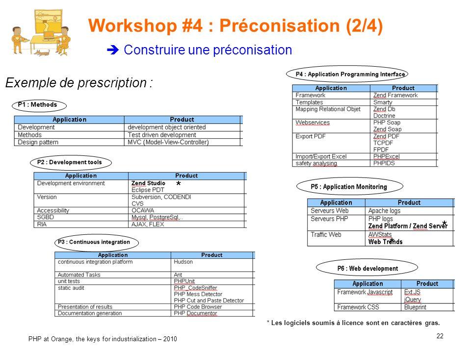 22 PHP at Orange, the keys for industrialization – 2010 Workshop #4 : Préconisation (2/4) Construire une préconisation Exemple de prescription : * Les
