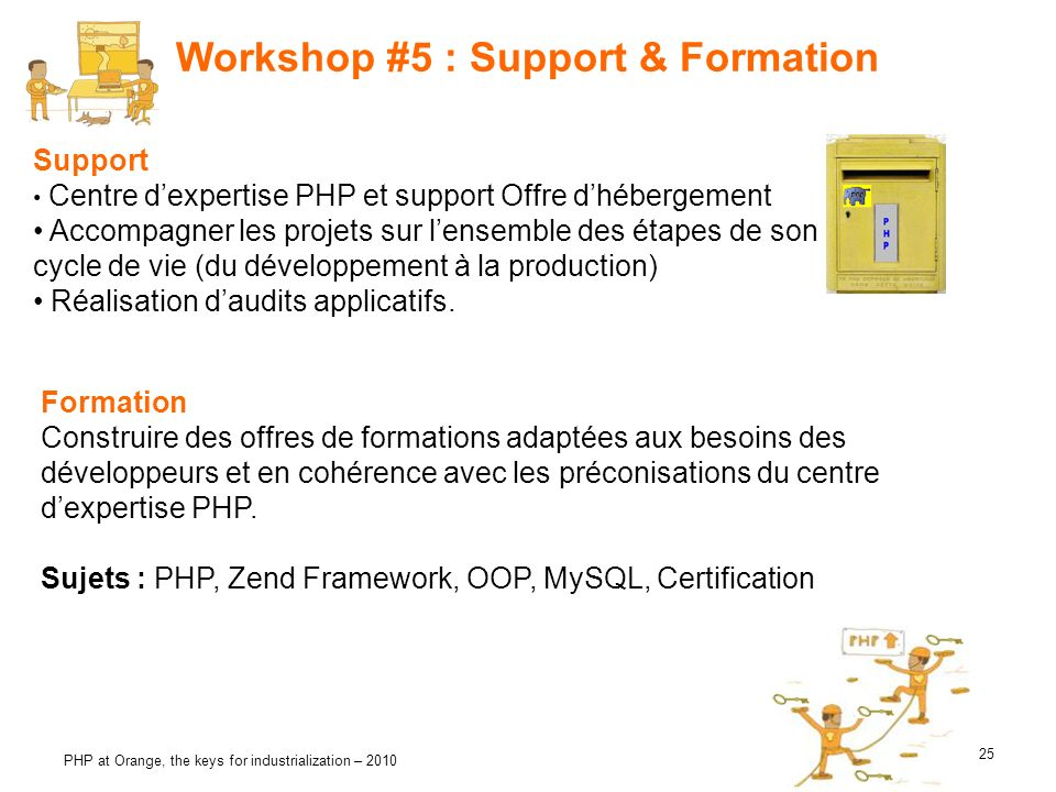 25 PHP at Orange, the keys for industrialization – 2010 Workshop #5 : Support & Formation Formation Construire des offres de formations adaptées aux b