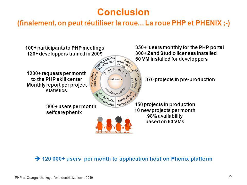 27 PHP at Orange, the keys for industrialization – 2010 (finalement, on peut réutiliser la roue... La roue PHP et PHENIX ;-) 1200+ requests per month