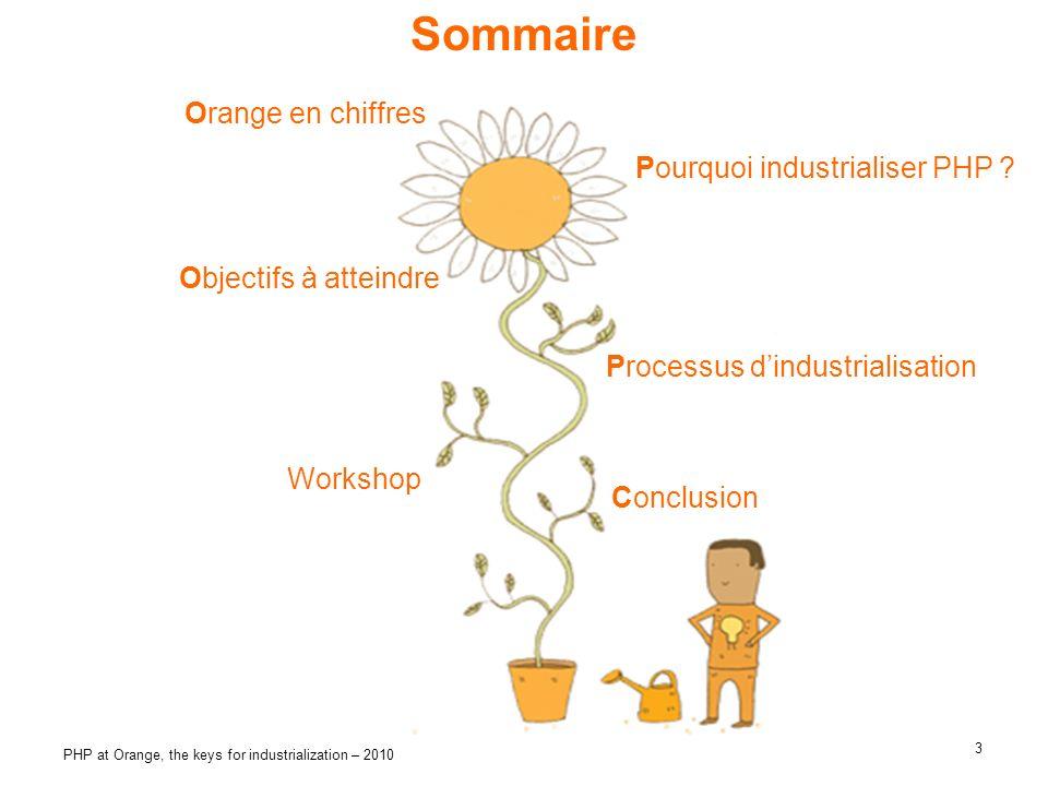 3 PHP at Orange, the keys for industrialization – 2010 Sommaire Orange en chiffres Pourquoi industrialiser PHP ? Objectifs à atteindre Processus dindu