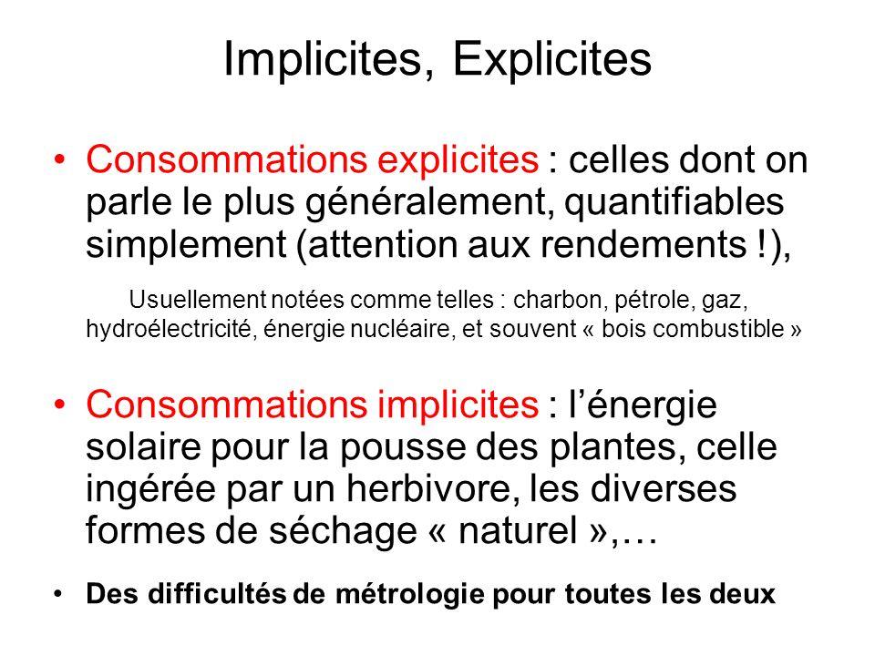 Implicites, Explicites Consommations explicites : celles dont on parle le plus généralement, quantifiables simplement (attention aux rendements !), Us