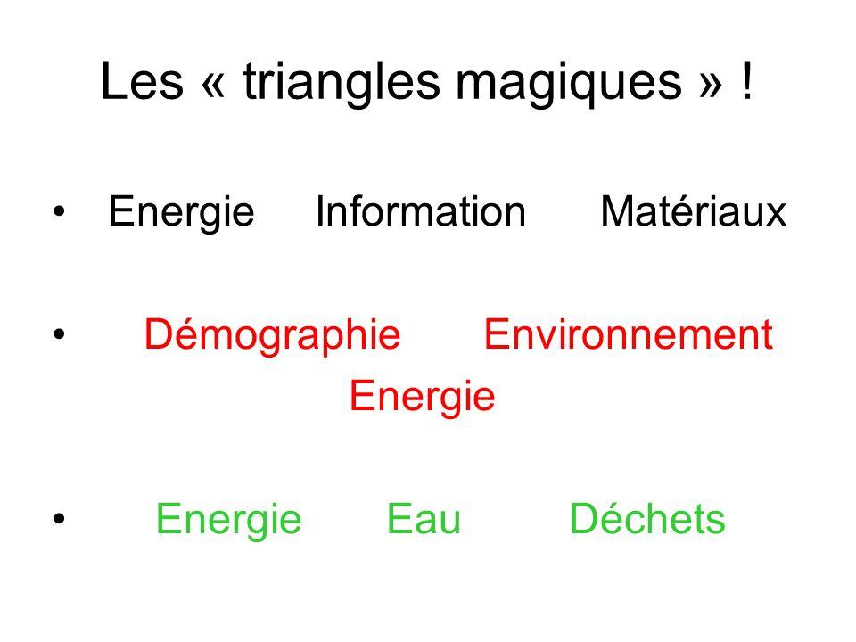 Les « triangles magiques » ! Energie Information Matériaux Démographie Environnement Energie Energie Eau Déchets