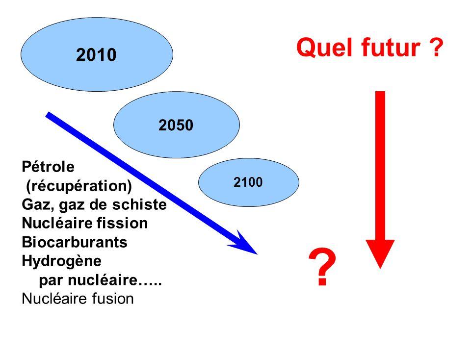 2010 2050 2100 Pétrole (récupération) Gaz, gaz de schiste Nucléaire fission Biocarburants Hydrogène par nucléaire….. Nucléaire fusion Quel futur ? ?