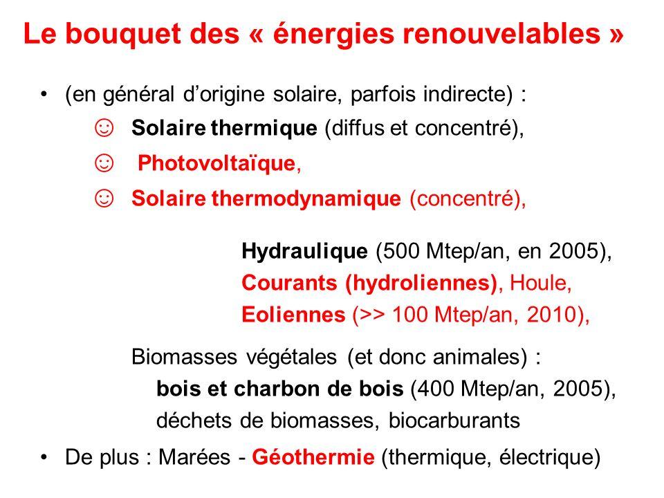 Le bouquet des « énergies renouvelables » (en général dorigine solaire, parfois indirecte) : Solaire thermique (diffus et concentré), Photovoltaïque,