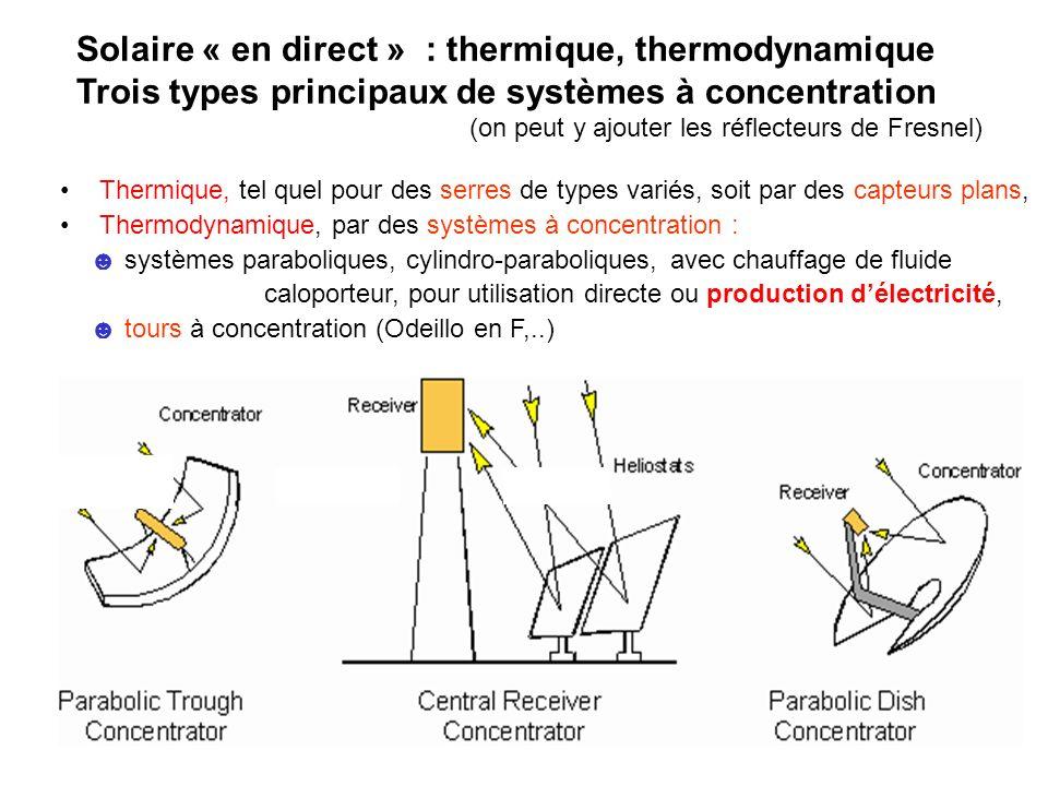 Solaire « en direct » : thermique, thermodynamique Trois types principaux de systèmes à concentration (on peut y ajouter les réflecteurs de Fresnel) T