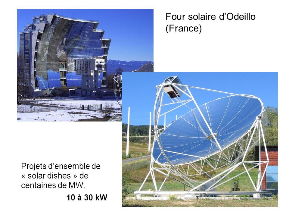 Four solaire dOdeillo (France) 10 à 30 kW Projets densemble de « solar dishes » de centaines de MW.