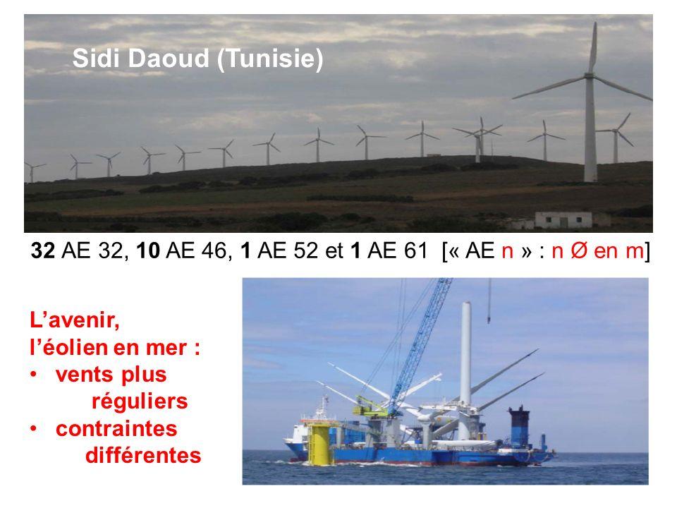 32 AE 32, 10 AE 46, 1 AE 52 et 1 AE 61 [« AE n » : n Ø en m] Lavenir, léolien en mer : vents plus réguliers contraintes différentes Sidi Daoud (Tunisi