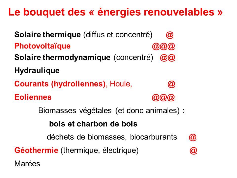 Le bouquet des « énergies renouvelables » Solaire thermique (diffus et concentré) @ Photovoltaïque @@@ Solaire thermodynamique (concentré) @@ Hydrauli