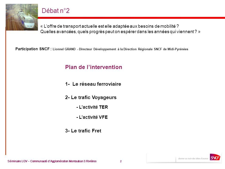 3 Séminaire LGV – Communauté dAgglomération Montauban 3 Rivières 3 Débat n°2 1 350 km de voies ouvertes au trafic Voyageurs en Midi-Pyrénées « Loffre de transport actuelle est elle adaptée aux besoins de mobilité .