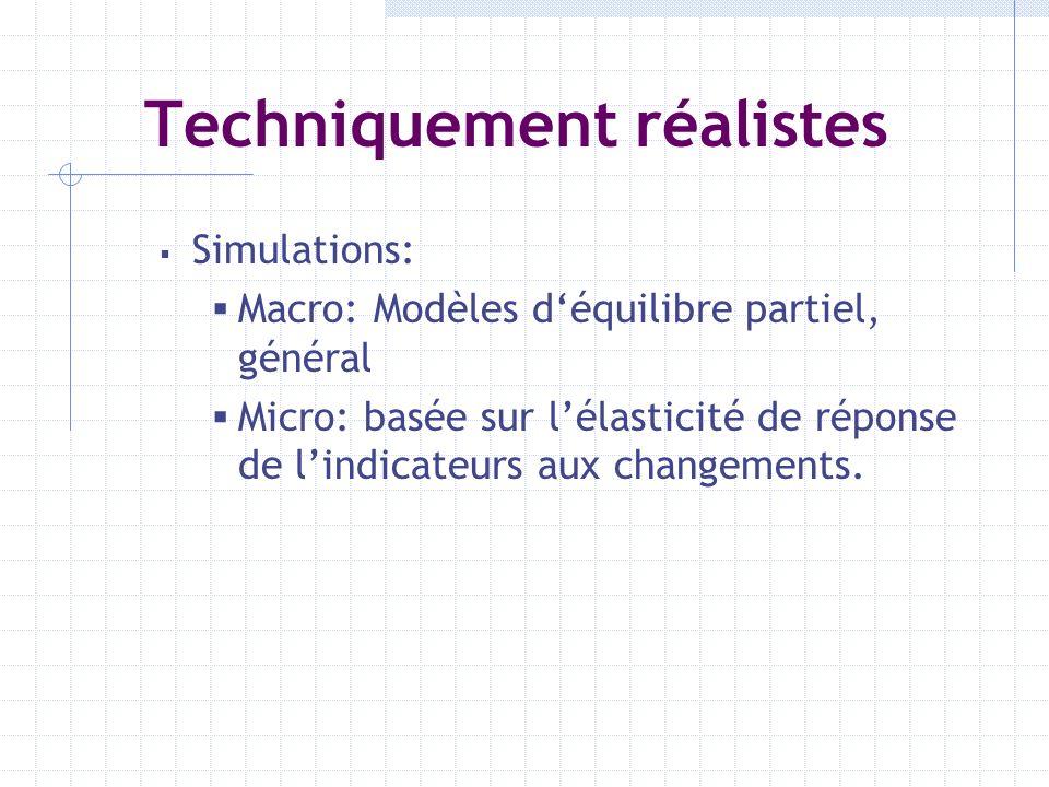 Techniquement réalistes Étalonnage: Historique (e.g.