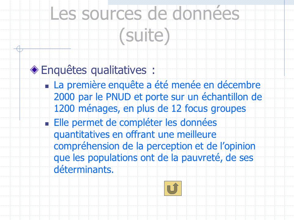Les sources de données (suite) Enquêtes quantitatives : sont nombreuses, mais de faible qualité, par exemple lEPCV 88/89, 89/90 95/96 2000/2001, RGPH88 et 2000, EDS2000.