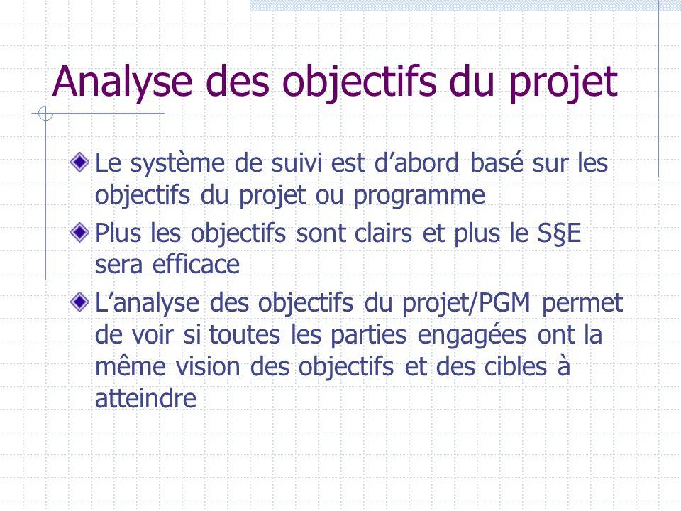 Analyse des objectifs du projet Le système de suivi est dabord basé sur les objectifs du projet ou programme Plus les objectifs sont clairs et plus le S§E sera efficace Lanalyse des objectifs du projet/PGM permet de voir si toutes les parties engagées ont la même vision des objectifs et des cibles à atteindre