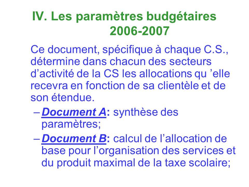 IV. Les paramètres budgétaires 2006-2007 Ce document, spécifique à chaque C.S., détermine dans chacun des secteurs dactivité de la CS les allocations