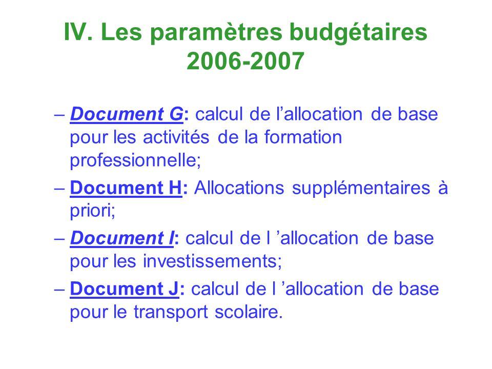 IV. Les paramètres budgétaires 2006-2007 –Document G: calcul de lallocation de base pour les activités de la formation professionnelle; –Document H: A