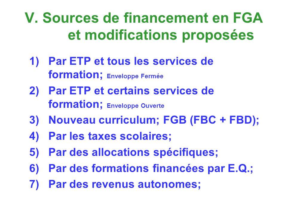 V. Sources de financement en FGA et modifications proposées 1)Par ETP et tous les services de formation; Enveloppe Fermée 2)Par ETP et certains servic
